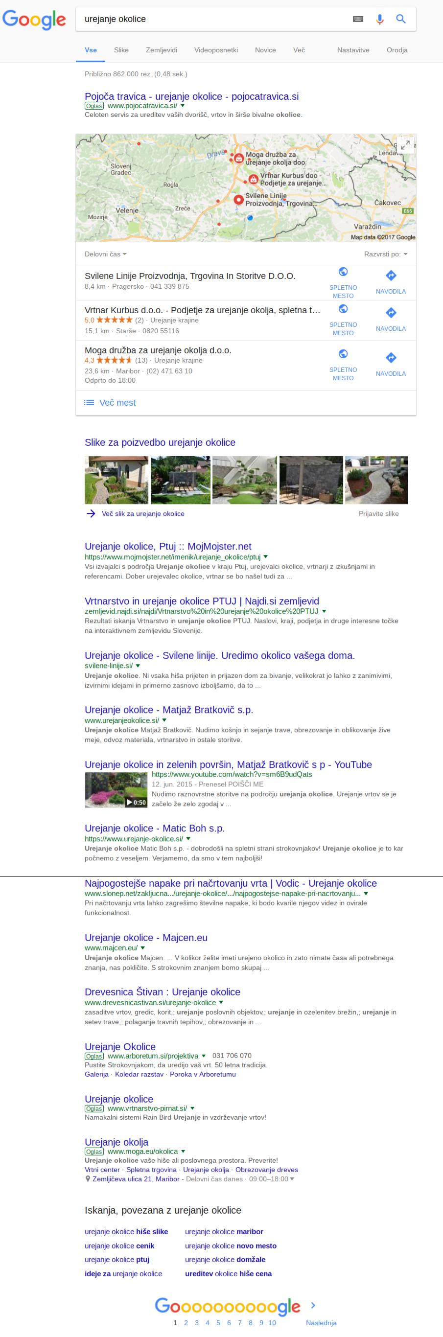 Kako optimizirati spletno stran za urejanje okolice